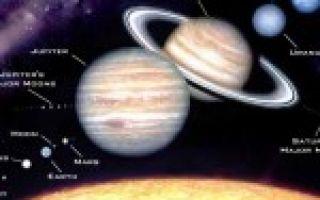 Планеты солнечной системы: фото. Как выглядят планеты: Меркурий, Венера, Земля, Марс, Юпитер, Сатурн, Уран, Нептун