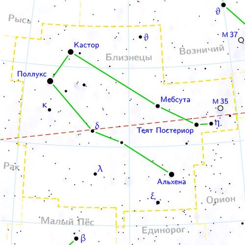 созвездие близнецы на карте